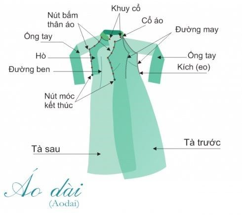 Cấu tạo của áo dài